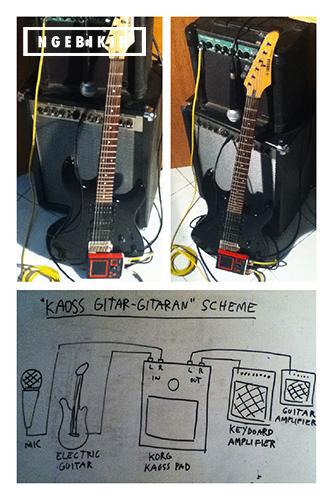 skema gitar kaossilator dan ampilifier
